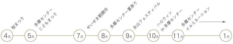 point5_02