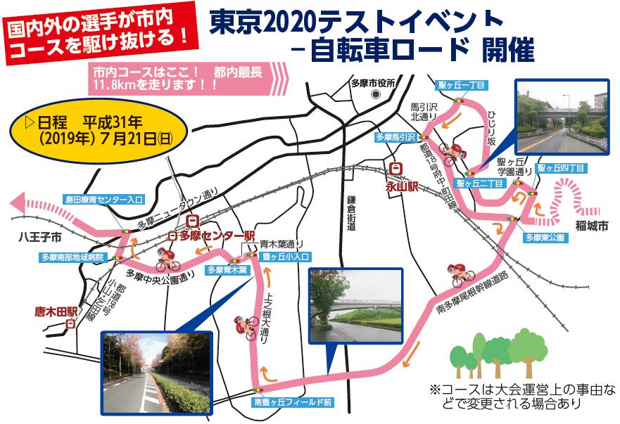 オリンピック東京2020 多摩市を通る自転車ロードレースのコースの図